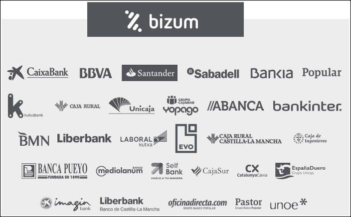 bancos bizum